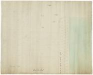 35 Een tekening van een wilgen pasje van juffrouw Van Bennekom in Tiel, met een aanduiding van het stads wilge pasje. ...