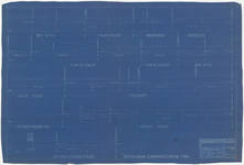 696 Een tekening van de lengteprofielen van de riolering aan de Vinkenstraat, de Binnenhoek, Voor de Kijkuit, Veemarkt, ...