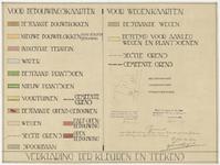 727 Een verklaring der kleuren en tekens voorkomend op het uitbreidingsplan van de gemeente Tiel van 14 mei 1929. Dit ...